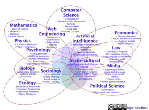 nigel-shadbolt-web-science-cluster-diagram